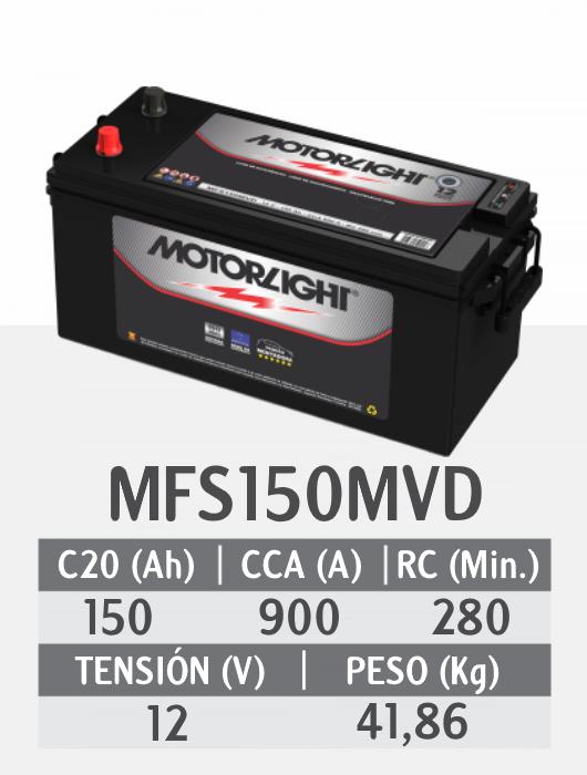 MFS150MVD
