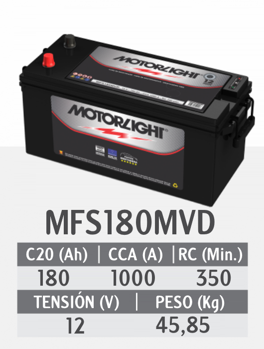 MFS180MVD