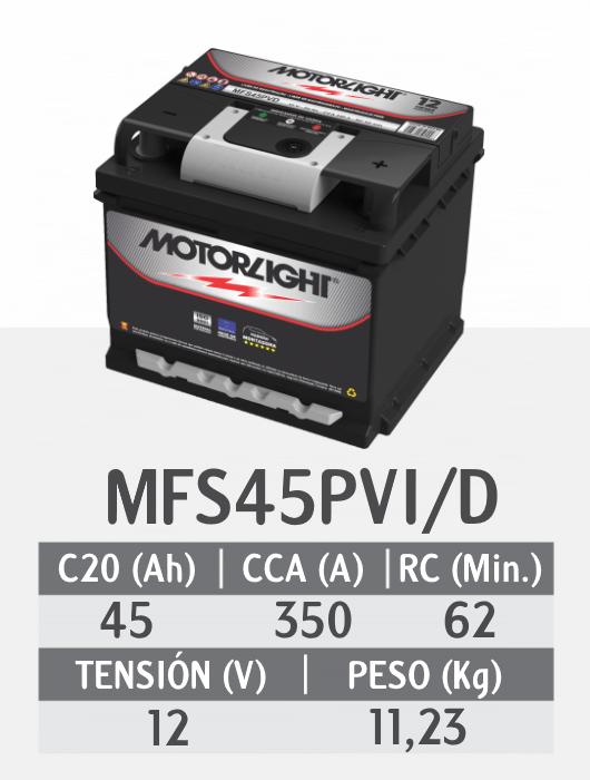 MFS45PVI-D