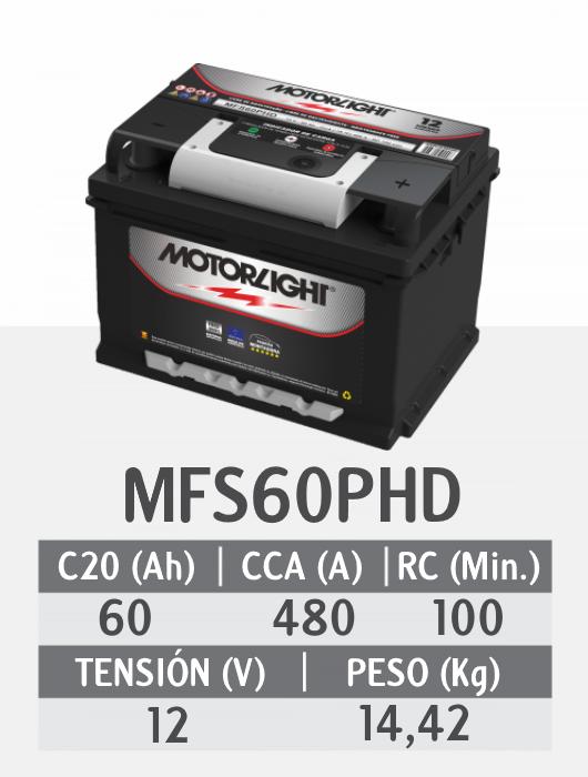 MFS60PHD