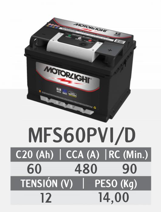 MFS60PVI-D