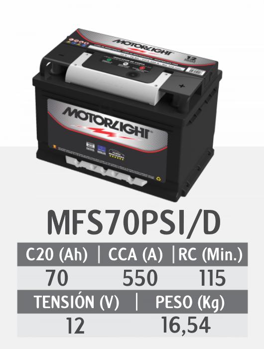 MFS70PSI-D