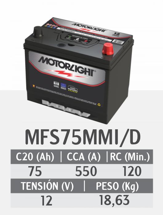 MFS75MMI-D