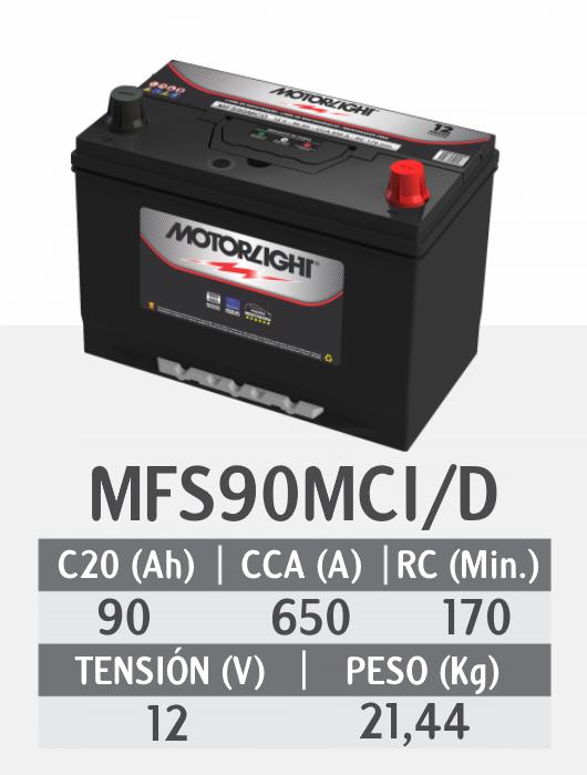 MFS90MCI-D