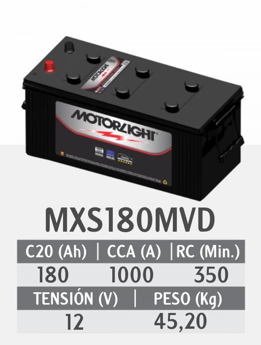 MXS180MVD