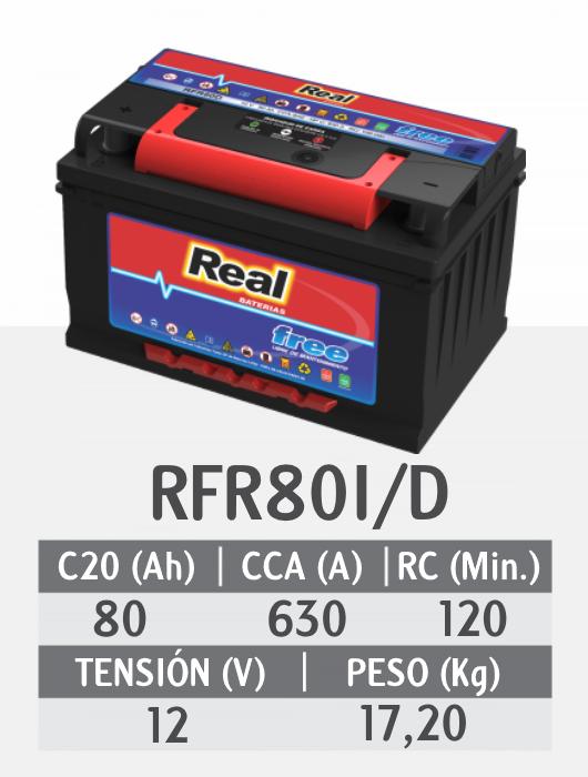 RFR80I-D