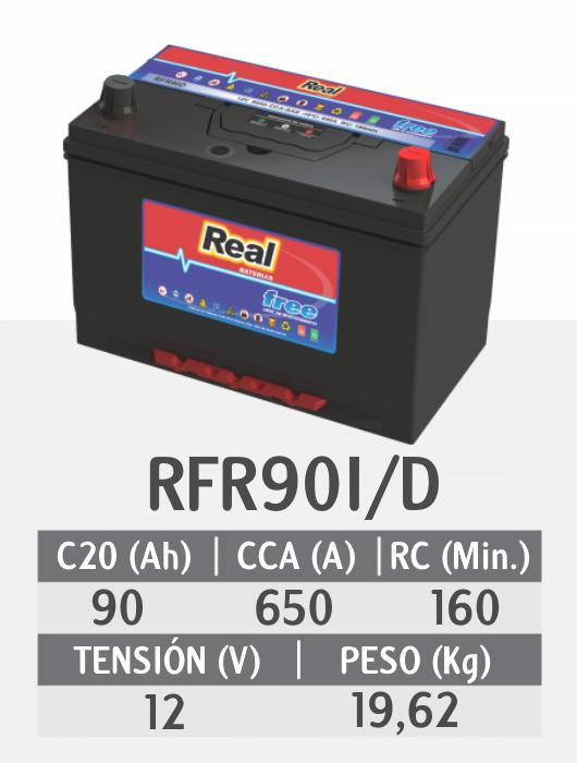 RFR90I-D