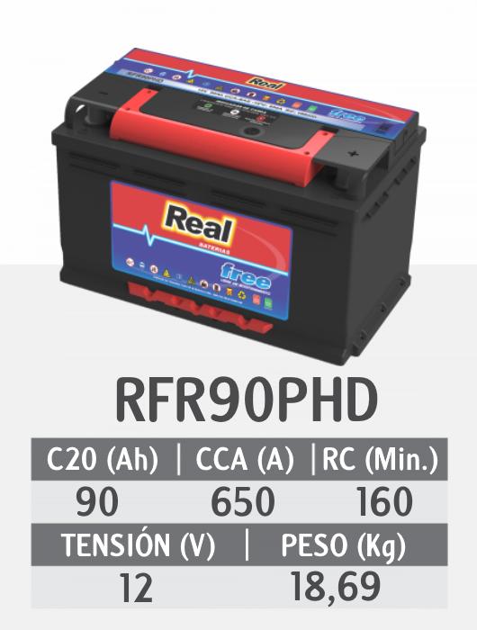 RFR90PHD